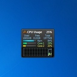 Windows desktop gadgets all cpu meter version 473, intel cpu.