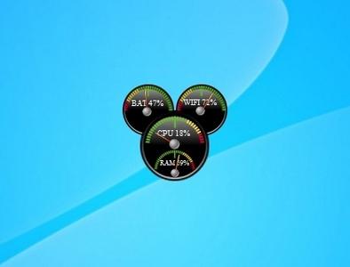 gadget-laptop-gauges.jpg