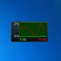 network Archives - Free Desktop Gadgets For Windows 10