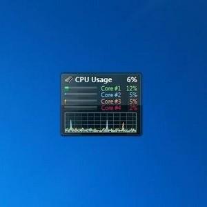 gadget-quad-dual-core-usage.jpg