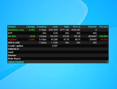 Windows 7 sidebar stock market gadget
