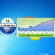 gadget-world-population-clock-gadgegadget-2.jpg